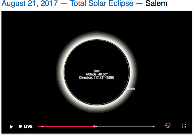 Salem, Oregon is the first city on the path of totality.