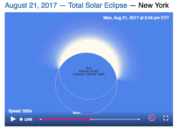 The total phase of the solar eclipse will not be visible in Manhattan, however, there will be a partial eclipse:  The sun  will be 73% darkened at peak.