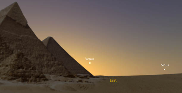 This map shows the sky (as seen when facing east) on July 15, 3000 BC from the ancient city of Memphis, Egypt. Sirius stands 3 degrees high 32 minutes before sunrise around the time of its heliacal rising. Stellarium via SkyandTelescope.com