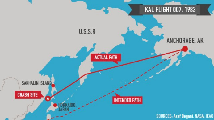 The flight path of Korean Airline Flight 007