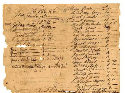 This 1728 ledger shows the names and amounts pledged by Jewish congregants during the fund raising drive to build the Mill Street Synagogue.