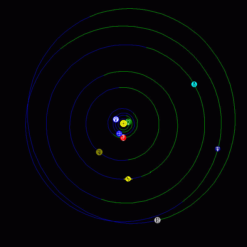 The planets in our solar system on May 27, 2018.   The sun is the yellow ball at the center. Earth is the 3rd planet, and Jupiter is the 5th planet, from the sun. Earth passed between Jupiter and the sun on May 9, and then Jupiter was directly opposite the sun in our sky, rising at sunset. Now we're offset from that sun-Jupiter line a bit, but Jupiter is still ascending in our eastern sky as the sun descends below our western horizon. Image via Fourmilab.