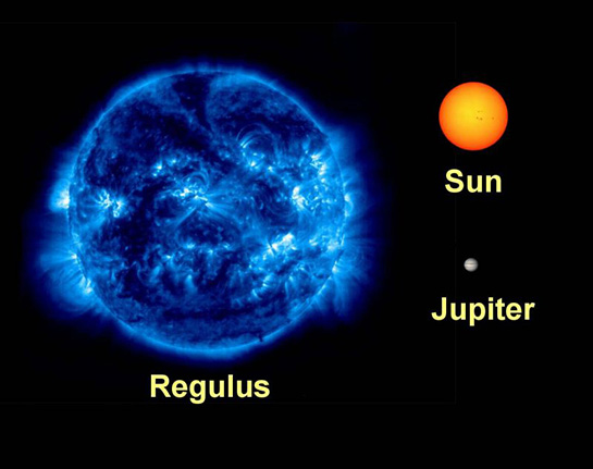 When you see Regulus near the moon on the mornings of November 28 and 29, 2018, remember... it's a much larger star than our sun. Image via The Night Sky Guy.