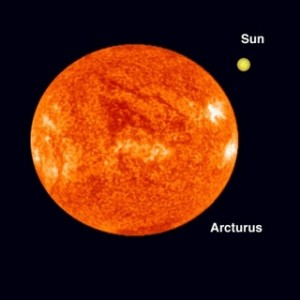 Arcturus and the Sun