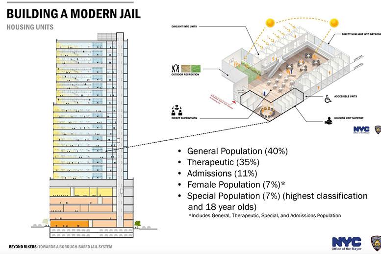 Jail Design