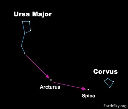 Directions to the constellation Corvus the Crow
